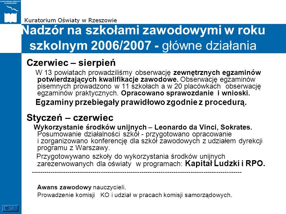 Nadzór na szkołami zawodowymi w roku szkolnym 2006/2007 - główne działania Czerwiec – sierpień W 13 powiatach prowadziliśmy obserwację zewnętrznych eg