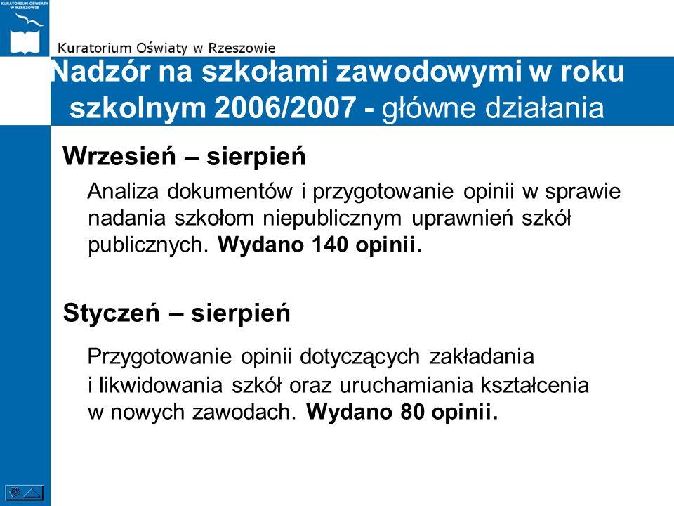 Nadzór na szkołami zawodowymi w roku szkolnym 2006/2007 - główne działania Wrzesień – sierpień Prowadzenie postępowań akredytacyjnych - 4 postępowania i 1 kontrola przestrzegania ustalonych warunków działania.