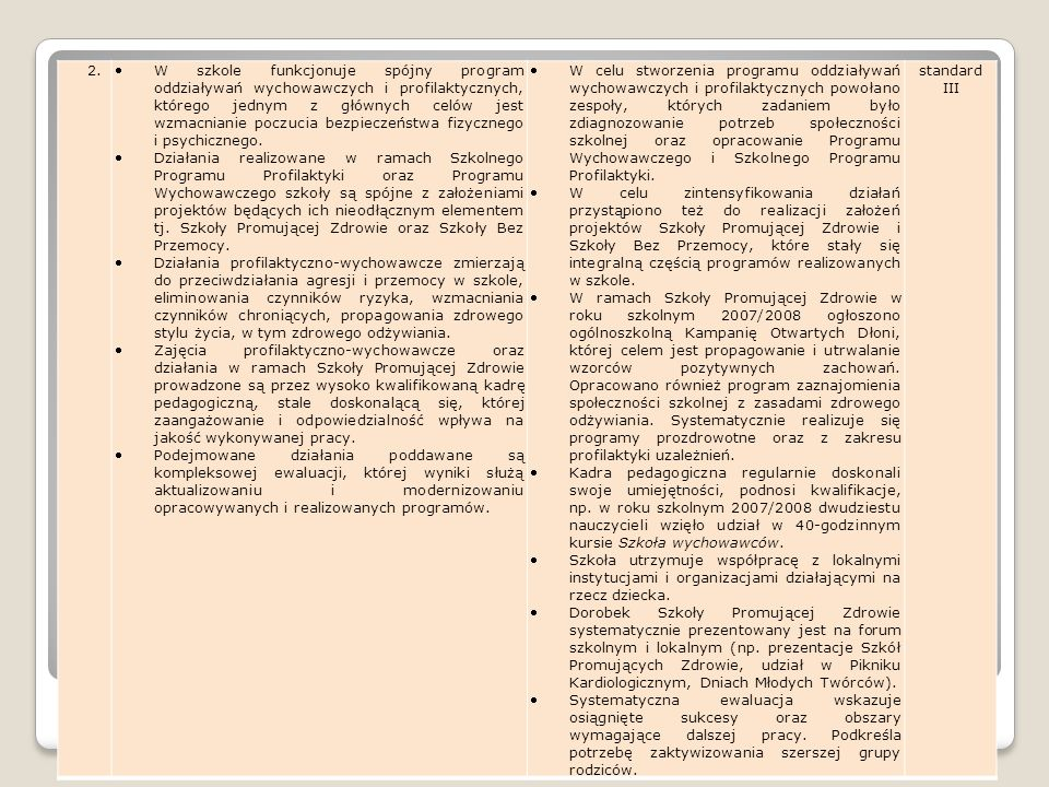 IV. Specjalne kompetencje (mocne strony