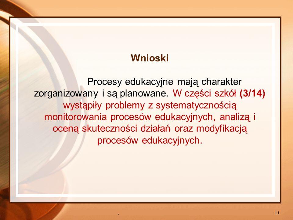 11, Wnioski Procesy edukacyjne mają charakter zorganizowany i są planowane. W części szkół (3/14) wystąpiły problemy z systematycznością monitorowania