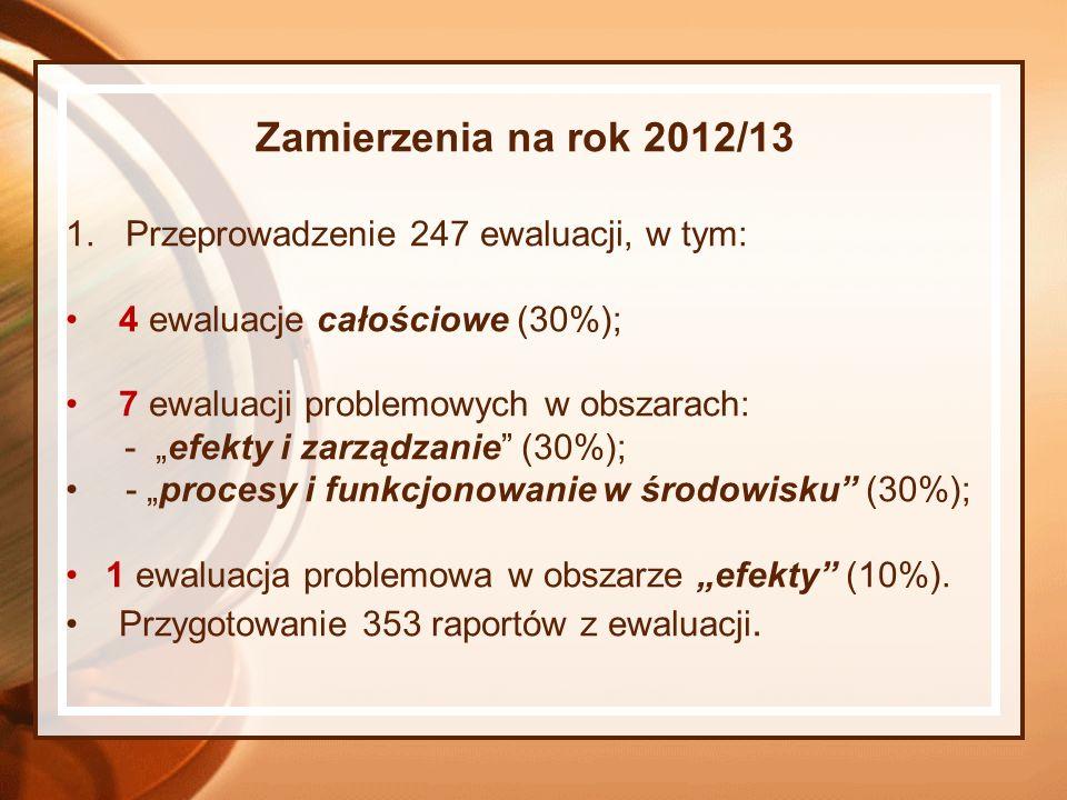 Zamierzenia na rok 2012/13 1.Przeprowadzenie 247 ewaluacji, w tym: 4 ewaluacje całościowe (30%); 7 ewaluacji problemowych w obszarach: - efekty i zarz