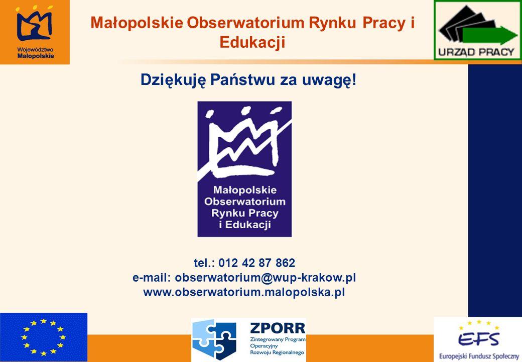 12 Dziękuję Państwu za uwagę! Małopolskie Obserwatorium Rynku Pracy i Edukacji tel.: 012 42 87 862 e-mail: obserwatorium@wup-krakow.pl www.obserwatori