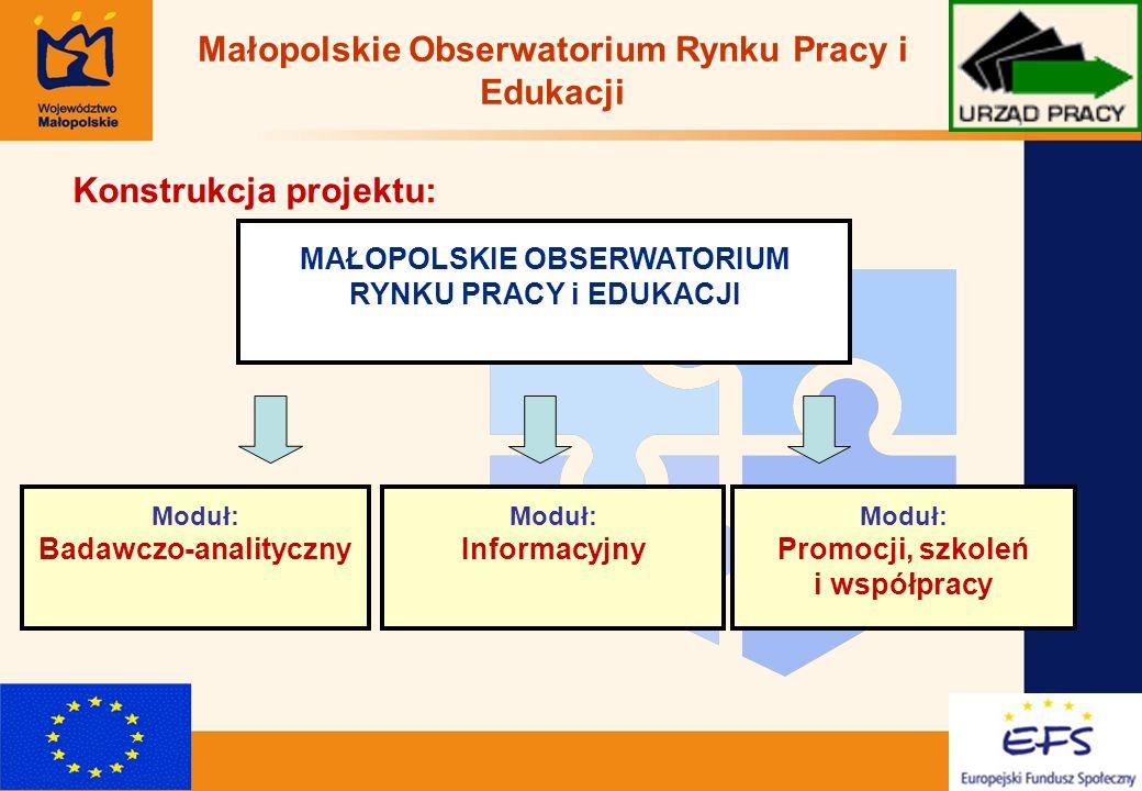 4 Konstrukcja projektu: Moduł: Badawczo-analityczny Moduł: Informacyjny Moduł: Promocji, szkoleń i współpracy MAŁOPOLSKIE OBSERWATORIUM RYNKU PRACY i EDUKACJI Małopolskie Obserwatorium Rynku Pracy i Edukacji
