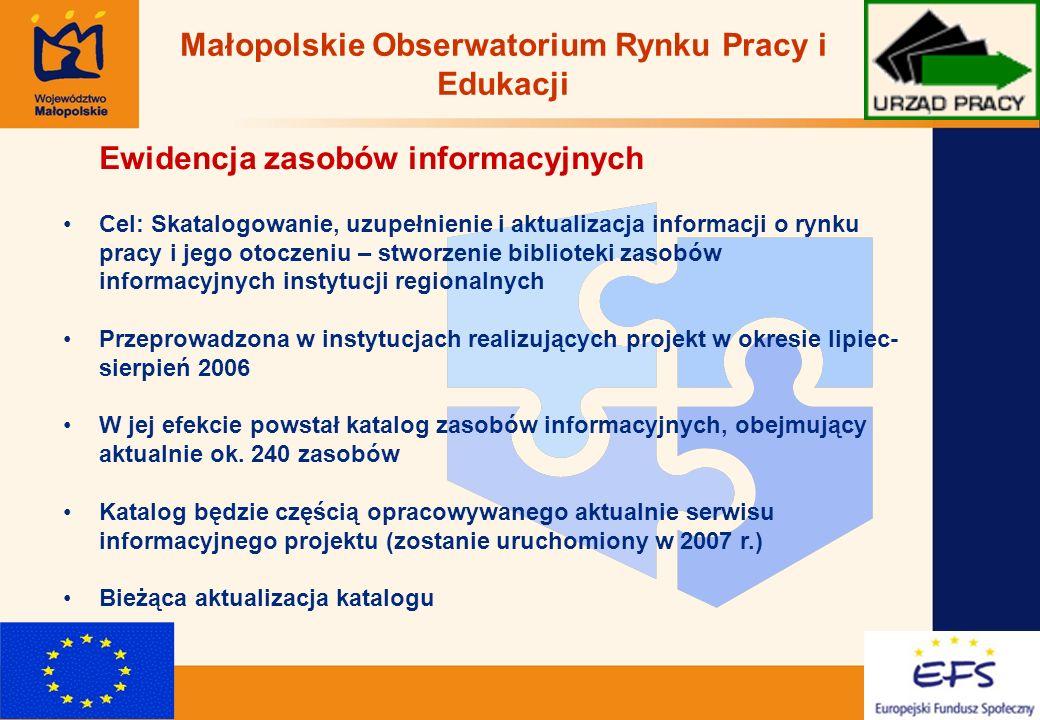 8 Ewidencja zasobów informacyjnych Cel: Skatalogowanie, uzupełnienie i aktualizacja informacji o rynku pracy i jego otoczeniu – stworzenie biblioteki