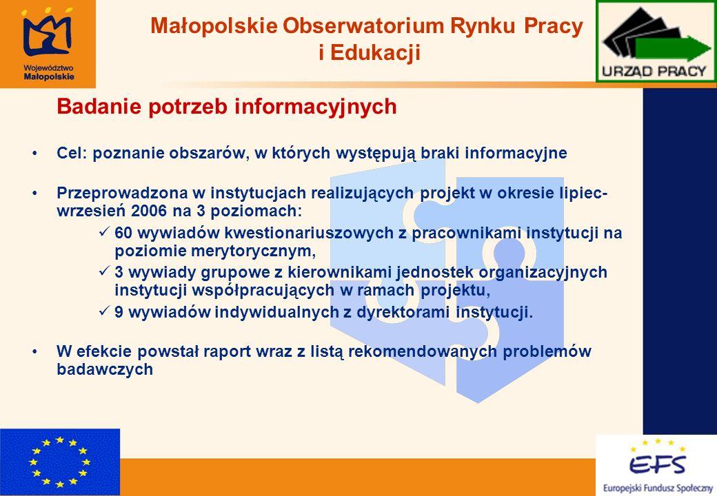 9 Badanie potrzeb informacyjnych Cel: poznanie obszarów, w których występują braki informacyjne Przeprowadzona w instytucjach realizujących projekt w