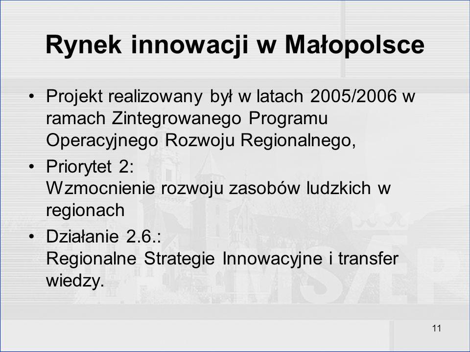 11 Rynek innowacji w Małopolsce Projekt realizowany był w latach 2005/2006 w ramach Zintegrowanego Programu Operacyjnego Rozwoju Regionalnego, Prioryt