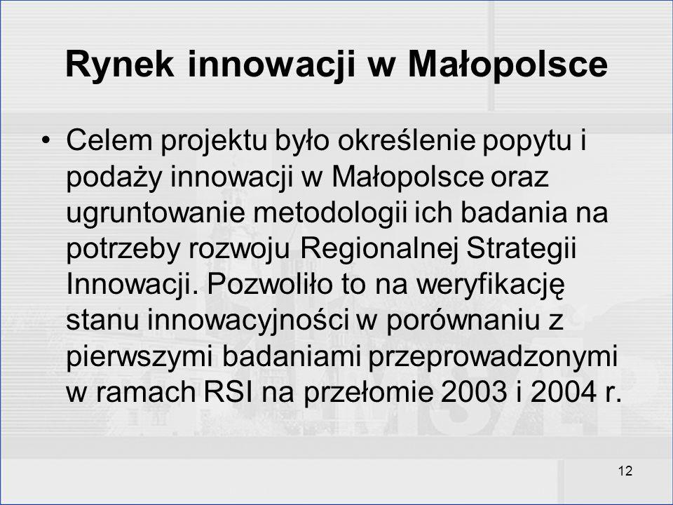 12 Rynek innowacji w Małopolsce Celem projektu było określenie popytu i podaży innowacji w Małopolsce oraz ugruntowanie metodologii ich badania na pot