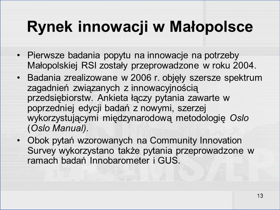 13 Rynek innowacji w Małopolsce Pierwsze badania popytu na innowacje na potrzeby Małopolskiej RSI zostały przeprowadzone w roku 2004. Badania zrealizo