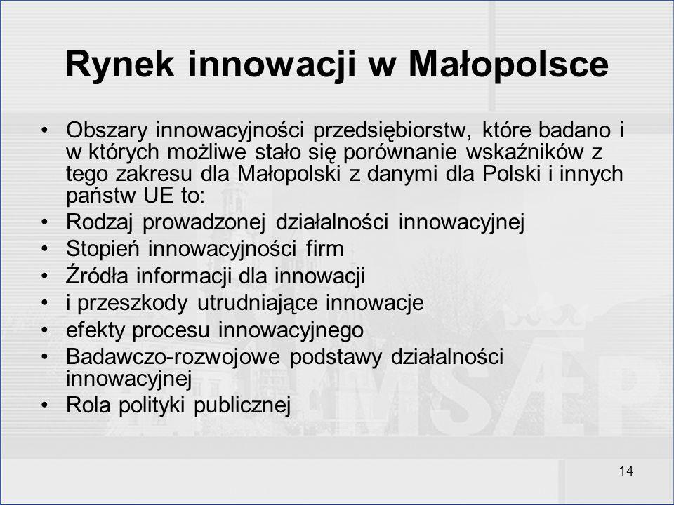 14 Rynek innowacji w Małopolsce Obszary innowacyjności przedsiębiorstw, które badano i w których możliwe stało się porównanie wskaźników z tego zakres