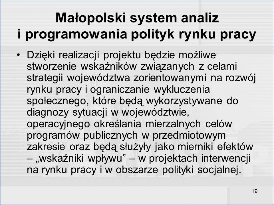 19 Małopolski system analiz i programowania polityk rynku pracy Dzięki realizacji projektu będzie możliwe stworzenie wskaźników związanych z celami st