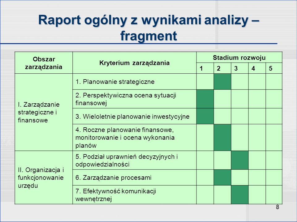 8 Raport ogólny z wynikami analizy – fragment Obszar zarządzania Kryterium zarządzania Stadium rozwoju 12345 I. Zarządzanie strategiczne i finansowe 1