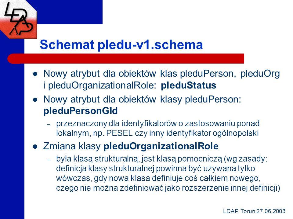 LDAP, Toruń 27.06.2003 Schemat pledu-v1.schema Nowy atrybut dla obiektów klas pleduPerson, pleduOrg i pleduOrganizationalRole: pleduStatus Nowy atrybu