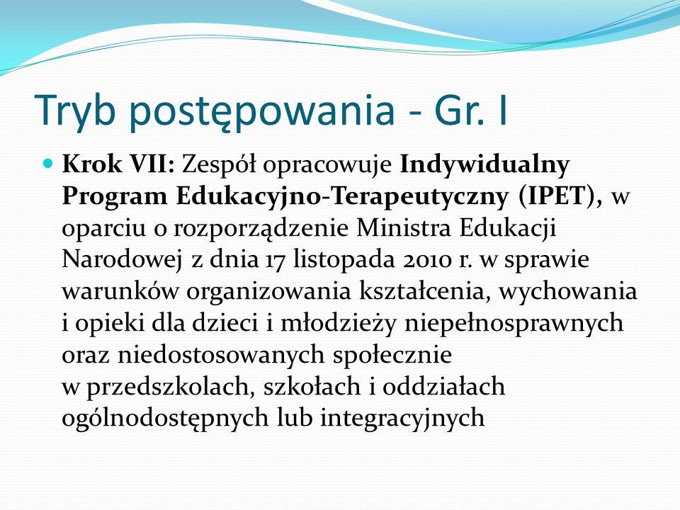 Tryb postępowania - Gr. I Krok VII: Zespół opracowuje Indywidualny Program Edukacyjno-Terapeutyczny (IPET), w oparciu o rozporządzenie Ministra Edukac