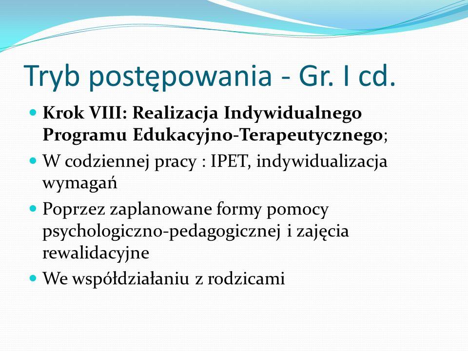 Tryb postępowania - Gr. I cd. Krok VIII: Realizacja Indywidualnego Programu Edukacyjno-Terapeutycznego; W codziennej pracy : IPET, indywidualizacja wy