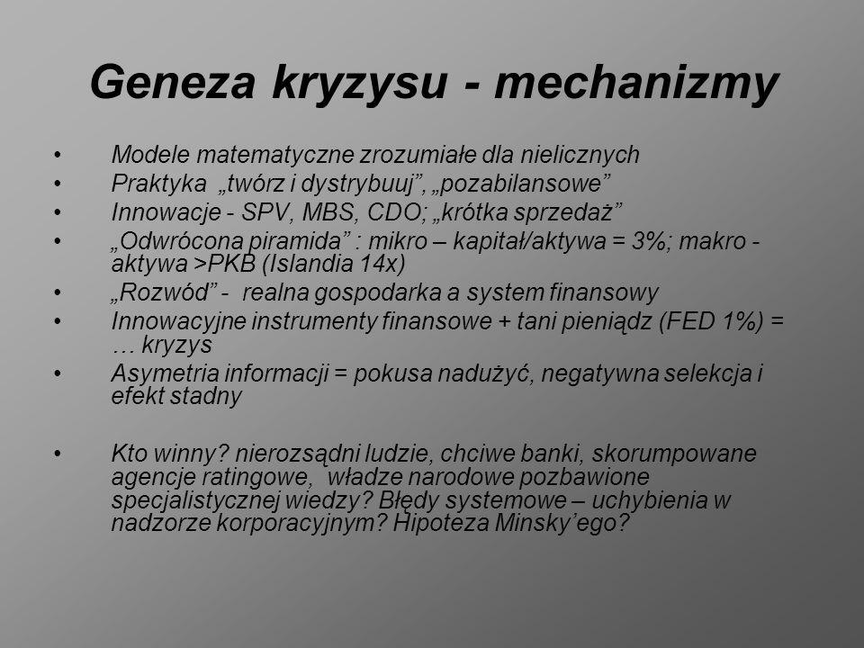 Geneza kryzysu - mechanizmy Modele matematyczne zrozumiałe dla nielicznych Praktyka twórz i dystrybuuj, pozabilansowe Innowacje - SPV, MBS, CDO; krótka sprzedaż Odwrócona piramida : mikro – kapitał/aktywa = 3%; makro - aktywa >PKB (Islandia 14x) Rozwód - realna gospodarka a system finansowy Innowacyjne instrumenty finansowe + tani pieniądz (FED 1%) = … kryzys Asymetria informacji = pokusa nadużyć, negatywna selekcja i efekt stadny Kto winny.