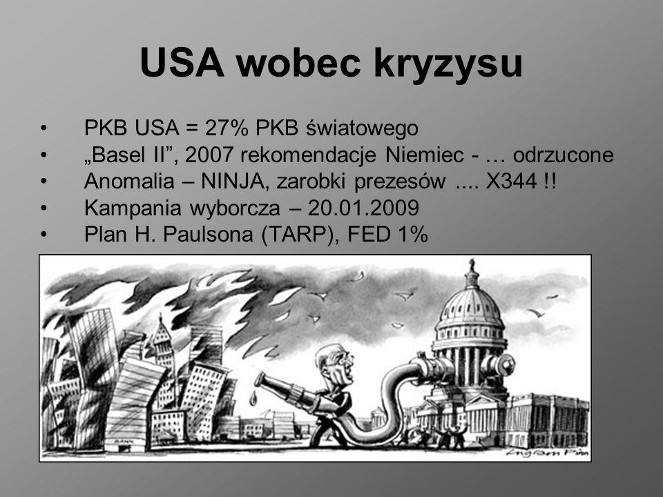 USA wobec kryzysu PKB USA = 27% PKB światowego Basel II, 2007 rekomendacje Niemiec - … odrzucone Anomalia – NINJA, zarobki prezesów.... X344 !! Kampan