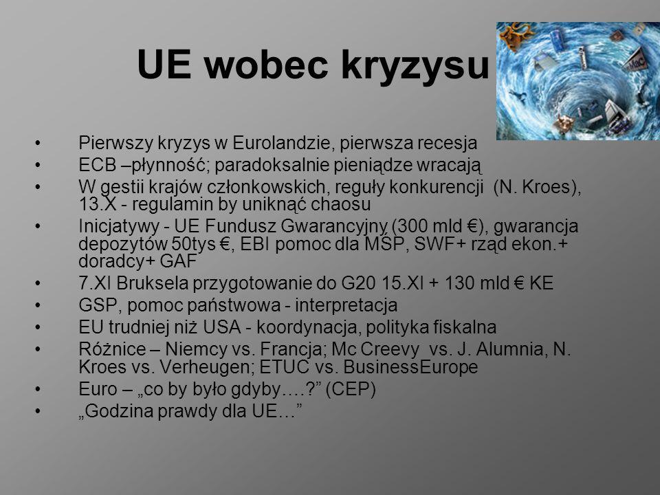 UE wobec kryzysu Pierwszy kryzys w Eurolandzie, pierwsza recesja ECB –płynność; paradoksalnie pieniądze wracają W gestii krajów członkowskich, reguły konkurencji (N.