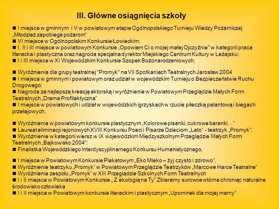 I miejsce w Powiatowym Konkursie Plakatowym Eko Mleko – żyj czysto i zdrowo, Wyróżnienie teatrzyku Promyk w Powiatowym Przeglądzie Teatrzyków Marcowe