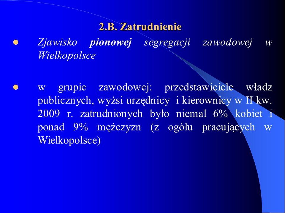2.B. Zatrudnienie Zjawisko pionowej segregacji zawodowej w Wielkopolsce w grupie zawodowej: przedstawiciele władz publicznych, wyżsi urzędnicy i kiero