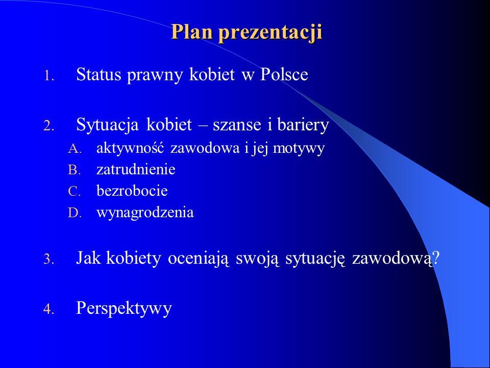 Plan prezentacji 1. Status prawny kobiet w Polsce 2. Sytuacja kobiet – szanse i bariery A. aktywność zawodowa i jej motywy B. zatrudnienie C. bezroboc
