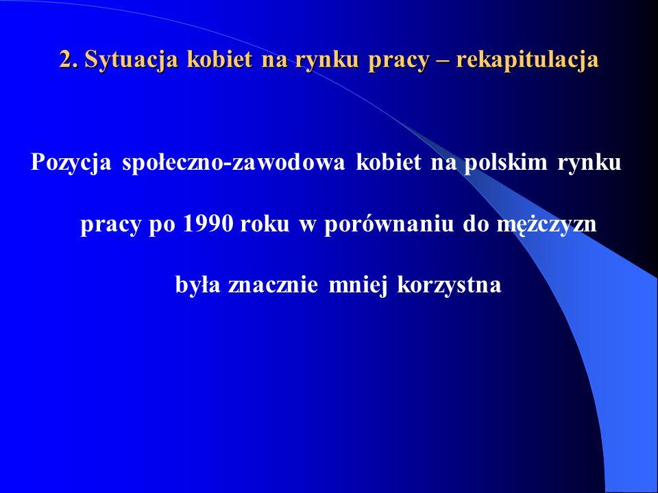 2. Sytuacja kobiet na rynku pracy – rekapitulacja Pozycja społeczno-zawodowa kobiet na polskim rynku pracy po 1990 roku w porównaniu do mężczyzn była