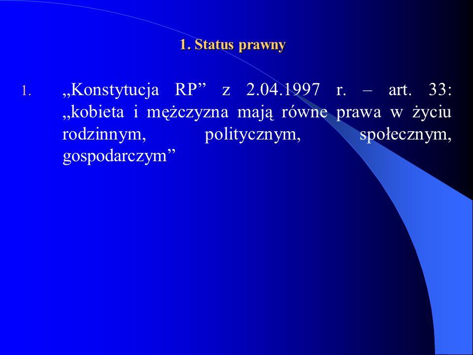 1. Status prawny 1. Konstytucja RP z 2.04.1997 r. – art. 33: kobieta i mężczyzna mają równe prawa w życiu rodzinnym, politycznym, społecznym, gospodar