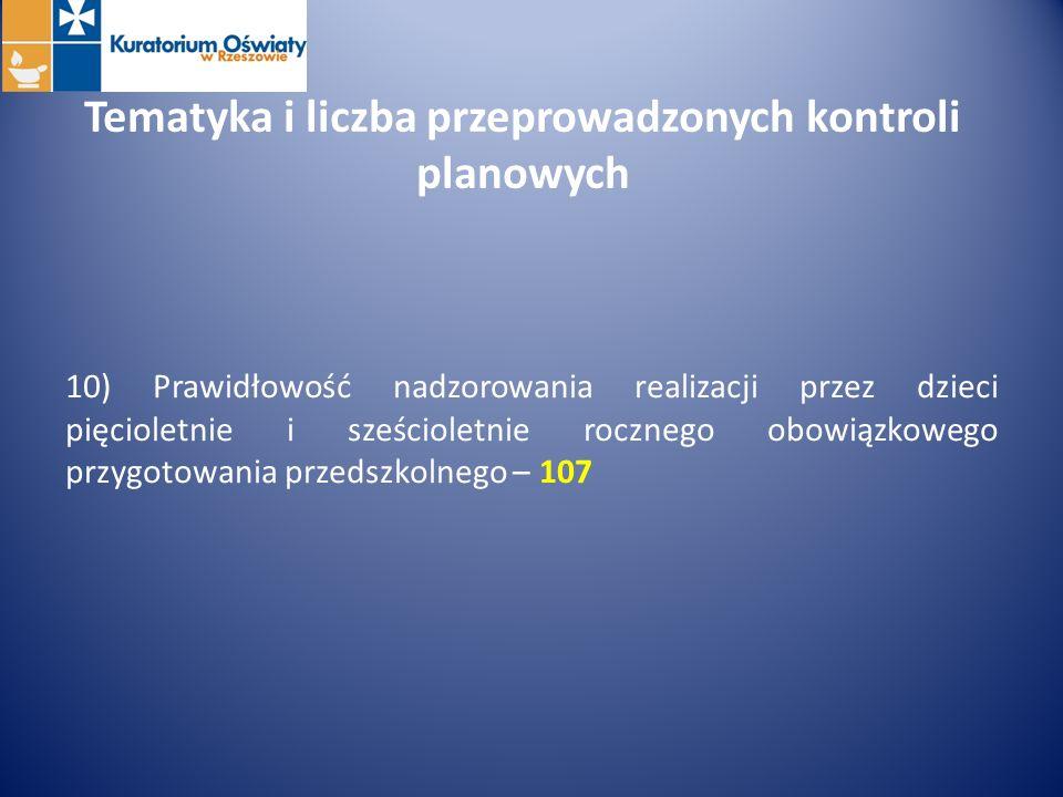 Tematyka i liczba przeprowadzonych kontroli planowych 10) Prawidłowość nadzorowania realizacji przez dzieci pięcioletnie i sześcioletnie rocznego obow
