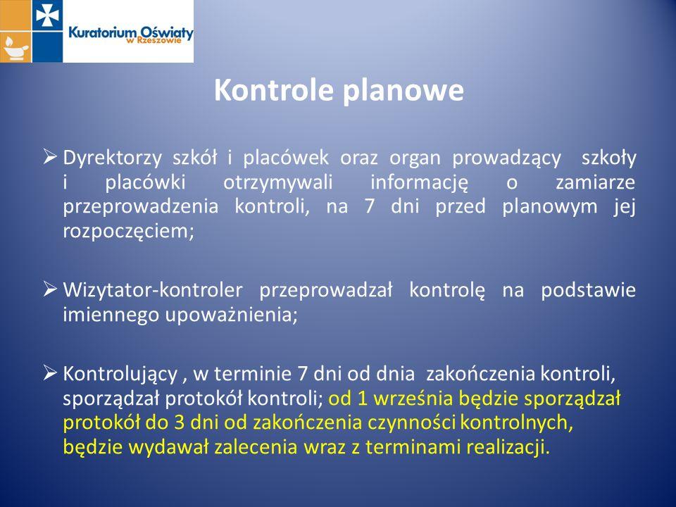 Tematyka i liczba przeprowadzonych kontroli planowych 1)Spełnianie warunków określonych w art.
