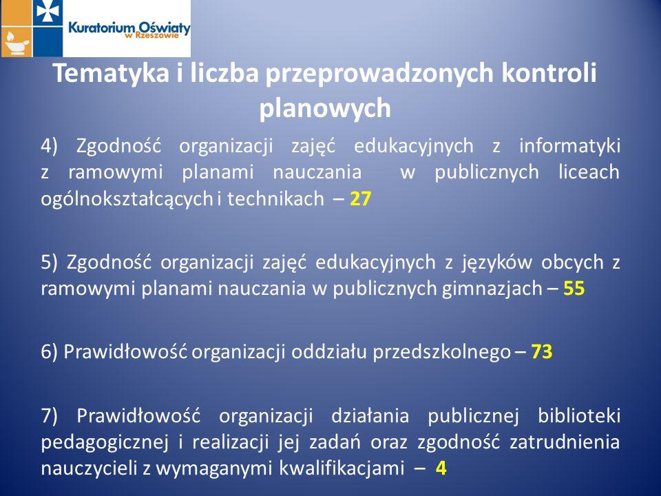 Tematyka i liczba przeprowadzonych kontroli planowych 8) Organizacja zajęć rewalidacyjnych w szkole ogólnodostępnej, w tym liczby godzin i rodzaju tych zajęć oraz ich zgodności z zaleceniami zawartymi w orzeczeniu o potrzebie kształcenia specjalnego z uwagi na niepełnosprawność – 46 9) Zgodność organizacji i realizacji zajęć rewalidacyjno- wychowawczych z przepisami prawa w publicznych przedszkolach, szkołach podstawowych, gimnazjach oraz publicznych i niepublicznych poradniach psychologiczno– pedagogicznych i ośrodkach rewalidacyjno–wychowawczych - 107