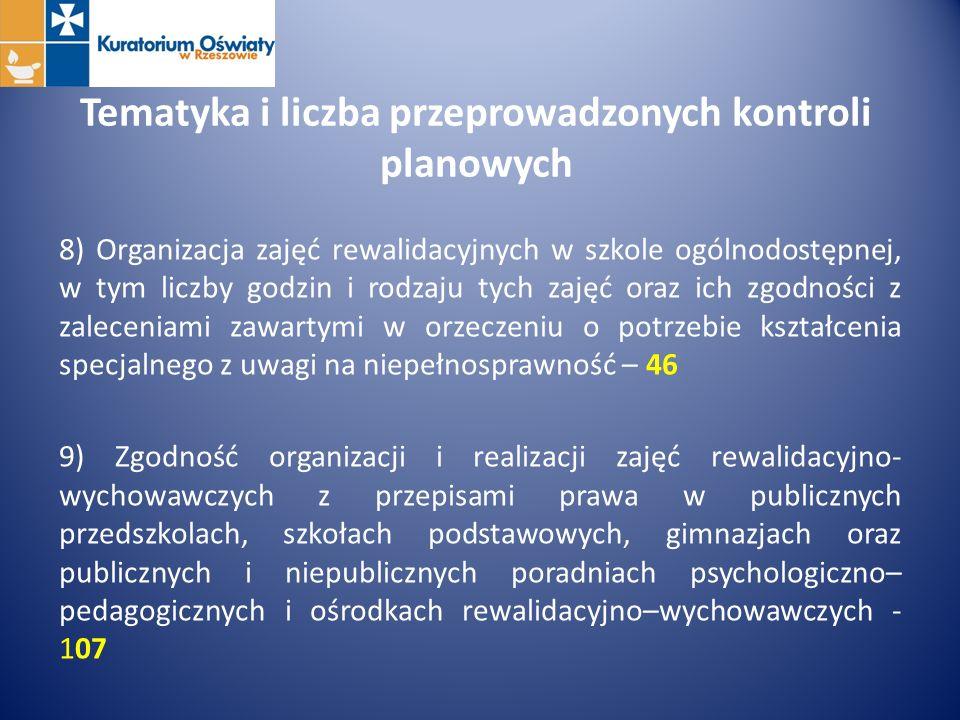 Tematyka i liczba przeprowadzonych kontroli planowych 10) Prawidłowość nadzorowania realizacji przez dzieci pięcioletnie i sześcioletnie rocznego obowiązkowego przygotowania przedszkolnego – 107