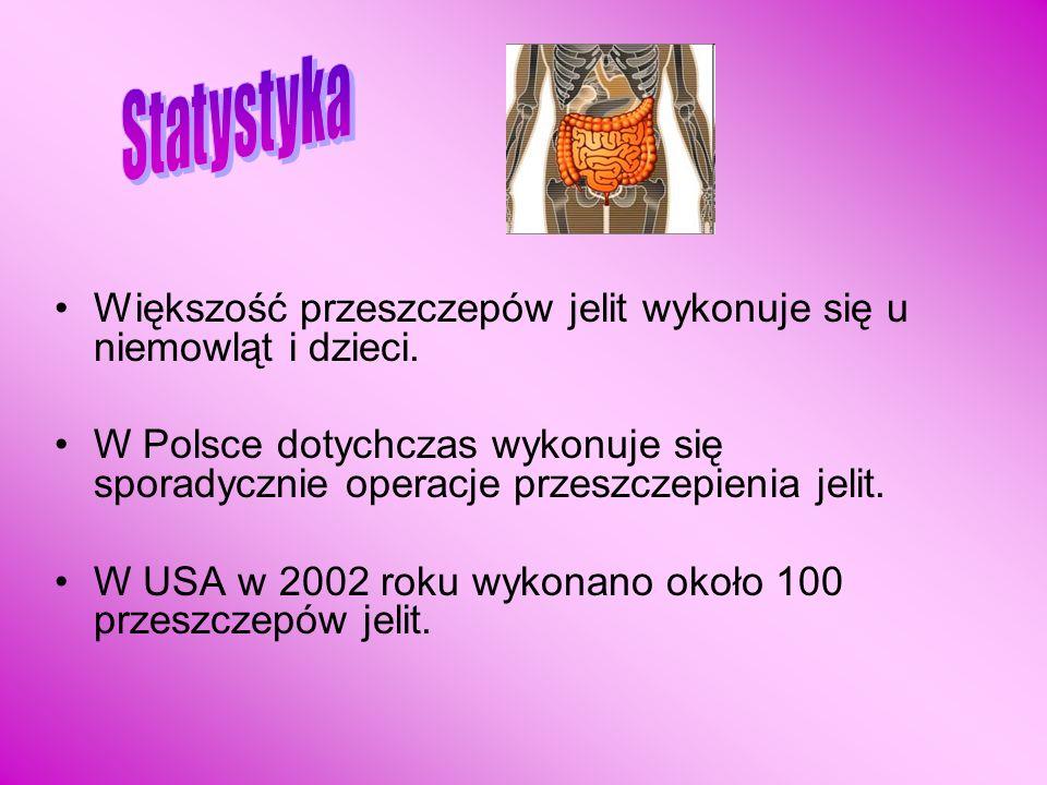 Większość przeszczepów jelit wykonuje się u niemowląt i dzieci. W Polsce dotychczas wykonuje się sporadycznie operacje przeszczepienia jelit. W USA w