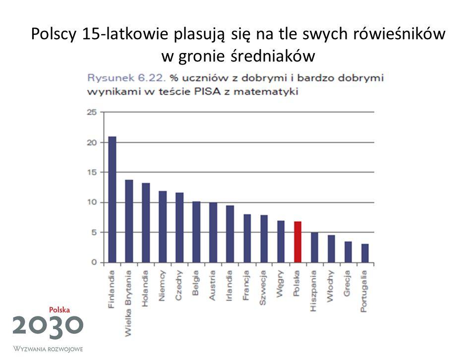 Polscy 15-latkowie plasują się na tle swych rówieśników w gronie średniaków