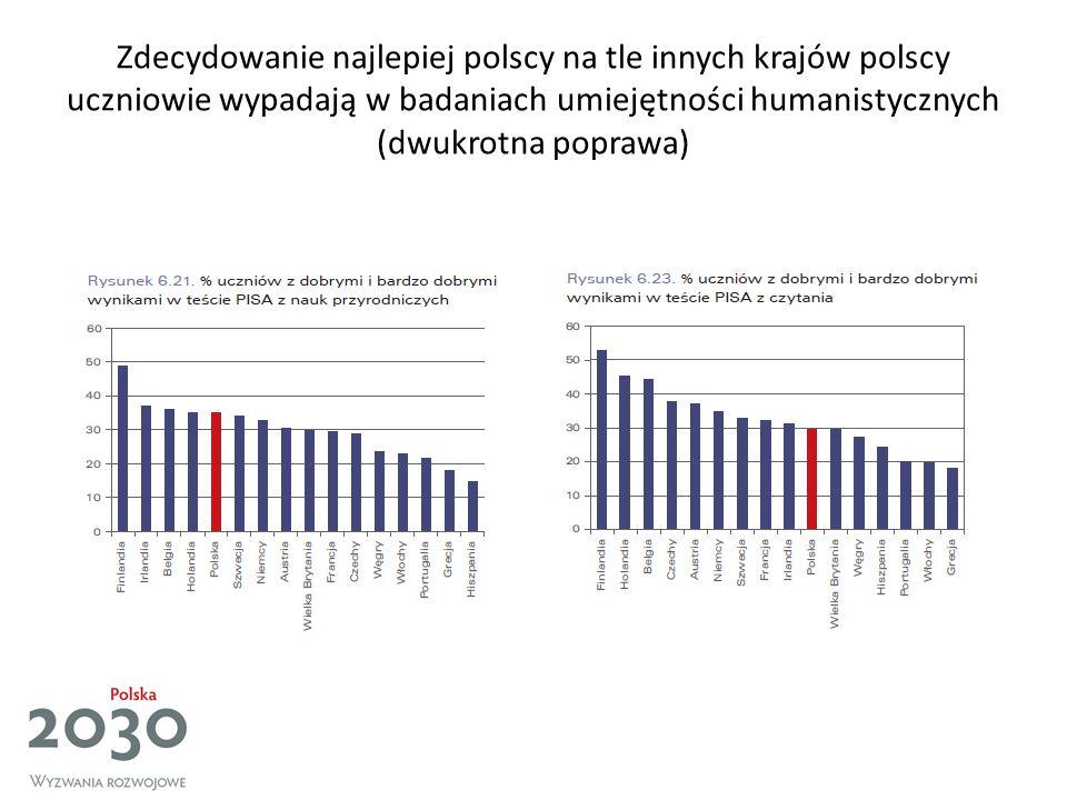 Zdecydowanie najlepiej polscy na tle innych krajów polscy uczniowie wypadają w badaniach umiejętności humanistycznych (dwukrotna poprawa)