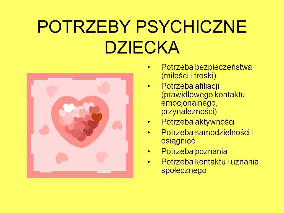 POTRZEBY PSYCHICZNE DZIECKA Potrzeba bezpieczeństwa (miłości i troski) Potrzeba afiliacji (prawidłowego kontaktu emocjonalnego, przynależności) Potrze