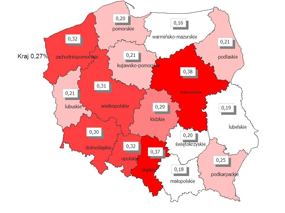 Dostępność do doradców Kraj 0,27% 0,32 0,20 0,16 0,21 0,38 0,21 0,31 0,21 0,19 0,29 0,30 0,32 0,37 0,18 0,20 0,25 dolnośląskie wielkopolskie kujawsko-pomorskie mazowieckie lubelskie lubuskie małopolskie podkarpackie podlaskie świętokrzyskie śląskie zachodniopomorskie pomorskie warmińsko-mazurskie opolskie łódzkie