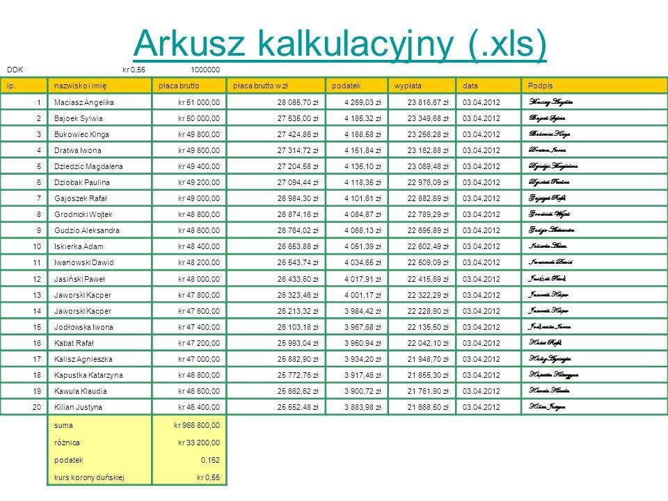 Arkusz kalkulacyjny (.xls) DDKkr 0,551000000 lp.nazwisko i imiępłaca bruttopłaca brutto w złpodatekwypłatadataPodpis 1Maciasz Angelikakr 51 000,0028 0