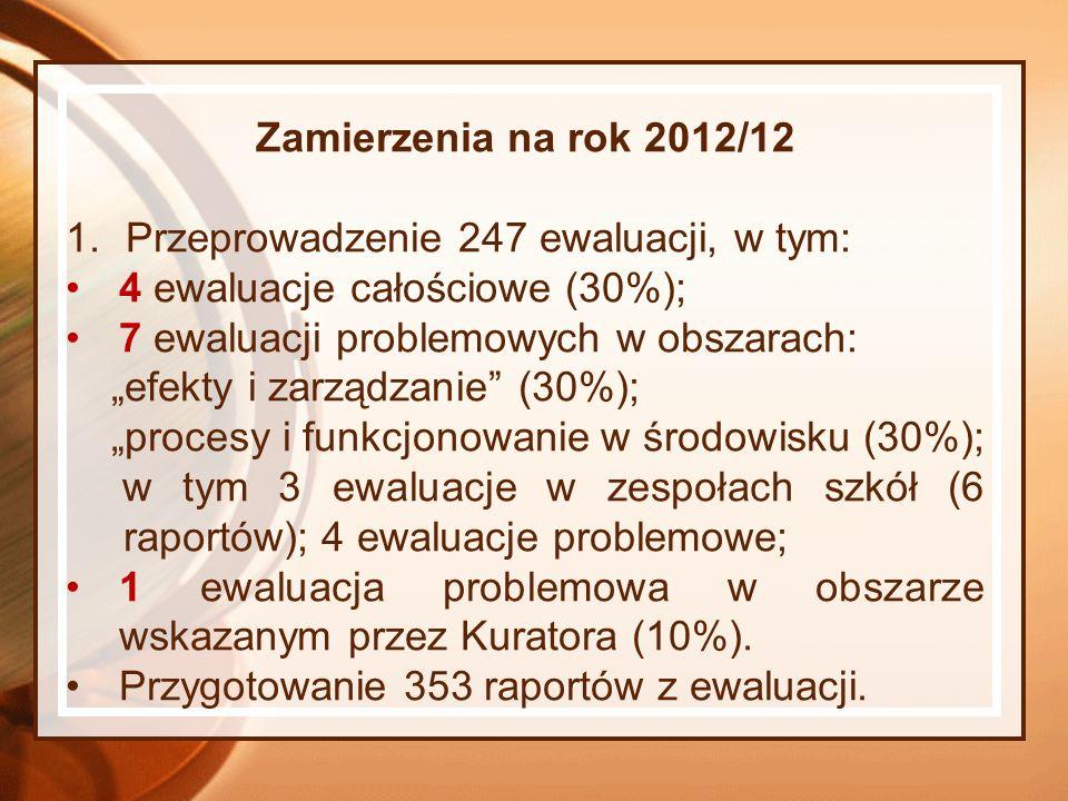 Zamierzenia na rok 2012/12 1.Przeprowadzenie 247 ewaluacji, w tym: 4 ewaluacje całościowe (30%); 7 ewaluacji problemowych w obszarach: efekty i zarząd