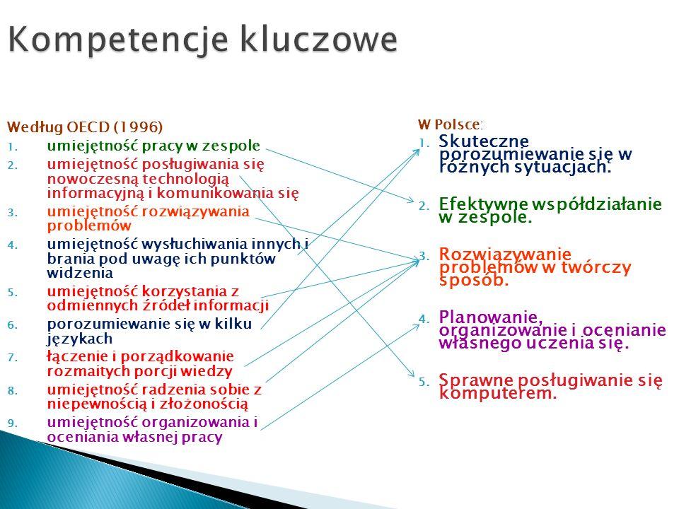 Kompetencje kluczowe Według OECD (1996) 1. umiejętność pracy w zespole 2.