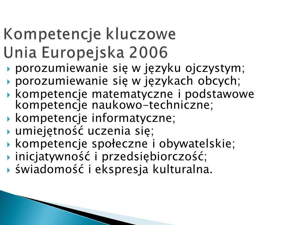 Kompetencje kluczowe Unia Europejska 2006 porozumiewanie się w języku ojczystym; porozumiewanie się w językach obcych; kompetencje matematyczne i podstawowe kompetencje naukowo-techniczne; kompetencje informatyczne; umiejętność uczenia się; kompetencje społeczne i obywatelskie; inicjatywność i przedsiębiorczość; świadomość i ekspresja kulturalna.
