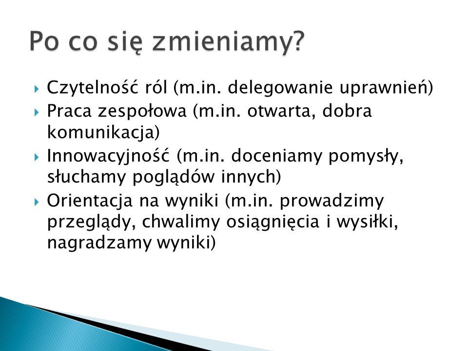 Czytelność ról (m.in. delegowanie uprawnień) Praca zespołowa (m.in.