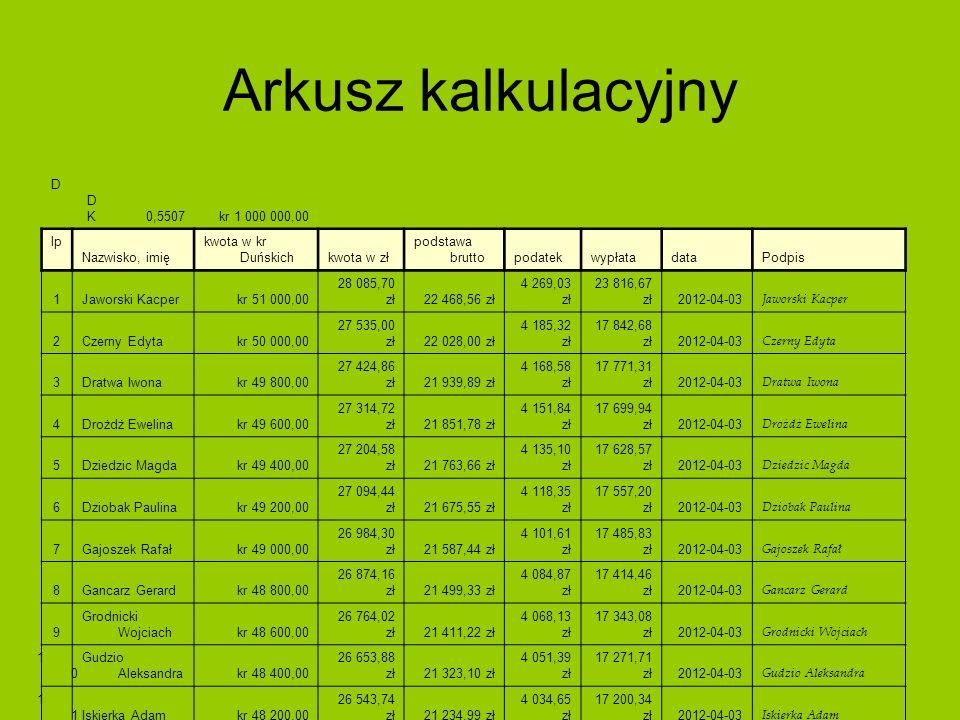 Arkusz kalkulacyjny DDKDDK0,5507kr 1 000 000,00 lp.Nazwisko, imię kwota w kr Duńskichkwota w zł podstawa bruttopodatekwypłatadataPodpis 1Jaworski Kacp