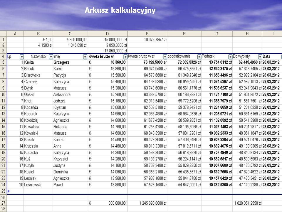 Arkusz kalkulacyjny