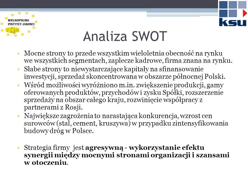 Analiza SWOT Mocne strony to przede wszystkim wieloletnia obecność na rynku we wszystkich segmentach, zaplecze kadrowe, firma znana na rynku. Słabe st