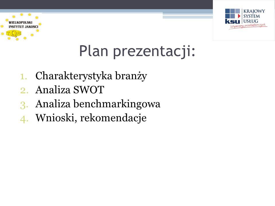 Charakterystyka branży Rynek gastronomiczny w Polsce rozwija się bardzo dynamicznie.