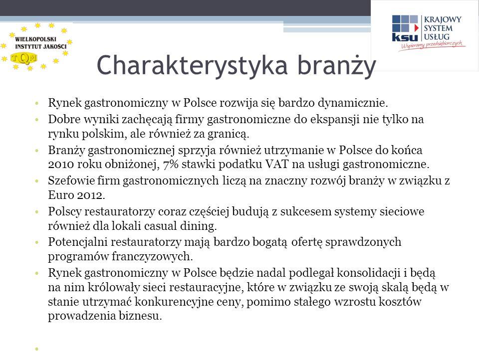 Charakterystyka branży Rynek gastronomiczny w Polsce rozwija się bardzo dynamicznie. Dobre wyniki zachęcają firmy gastronomiczne do ekspansji nie tylk