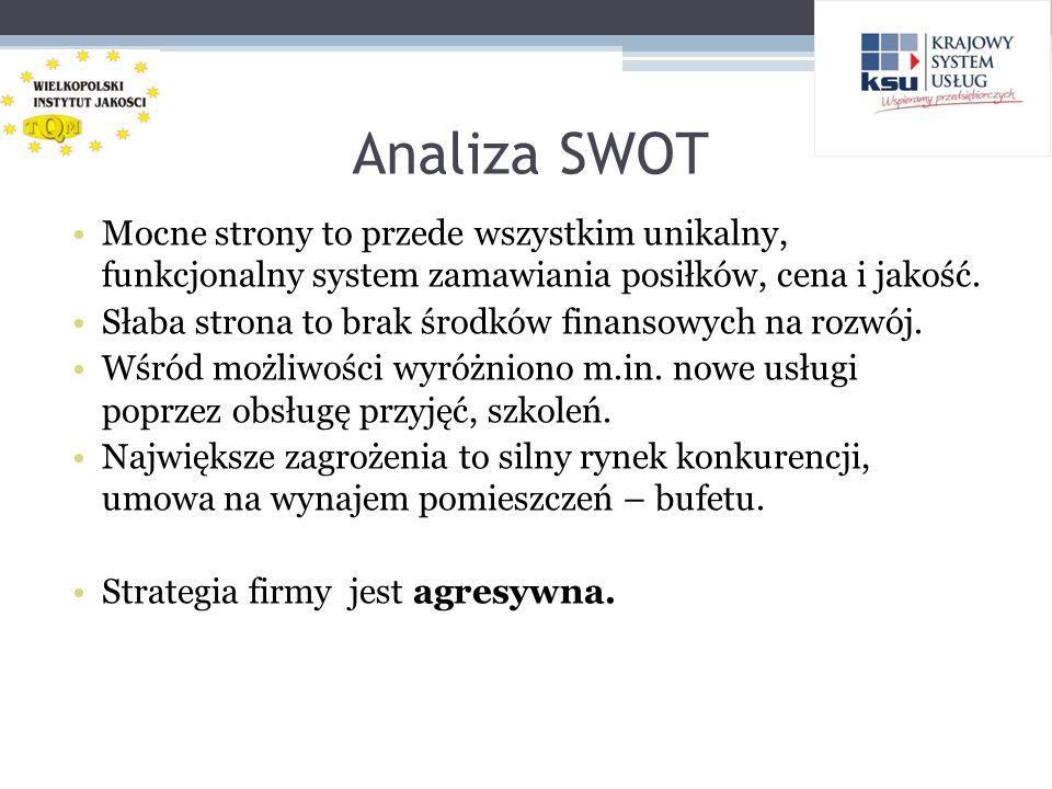 Analiza SWOT Mocne strony to przede wszystkim unikalny, funkcjonalny system zamawiania posiłków, cena i jakość. Słaba strona to brak środków finansowy