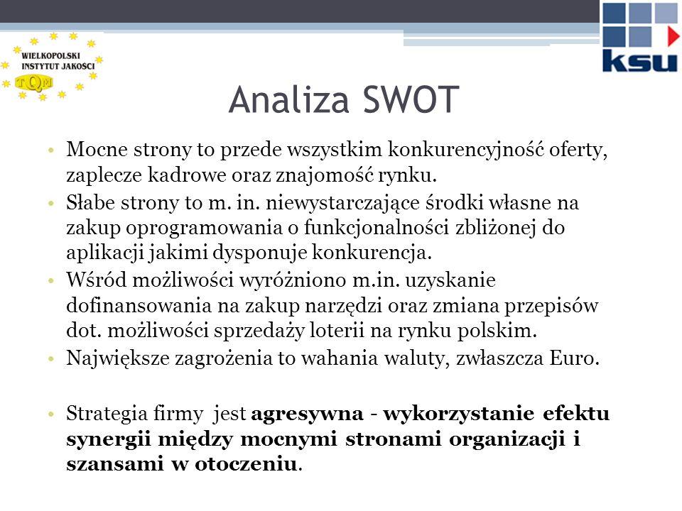 Analiza SWOT Mocne strony to przede wszystkim konkurencyjność oferty, zaplecze kadrowe oraz znajomość rynku. Słabe strony to m. in. niewystarczające ś