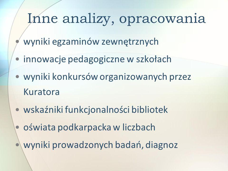 Inne analizy, opracowania wyniki egzaminów zewnętrznych innowacje pedagogiczne w szkołach wyniki konkursów organizowanych przez Kuratora wskaźniki fun