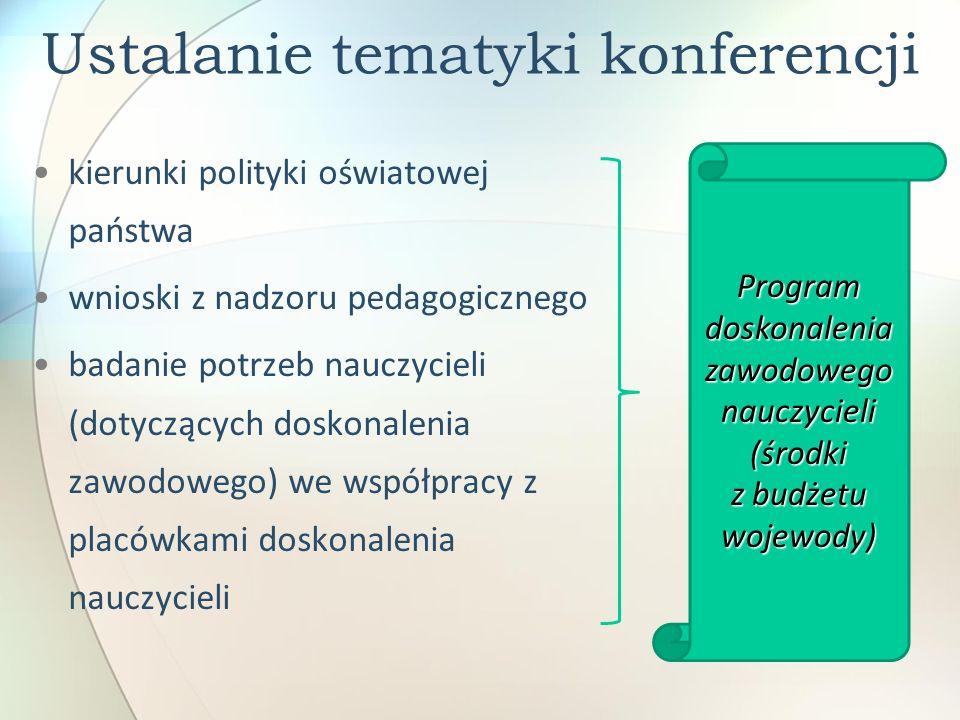 Ustalanie tematyki konferencji kierunki polityki oświatowej państwa wnioski z nadzoru pedagogicznego badanie potrzeb nauczycieli (dotyczących doskonal