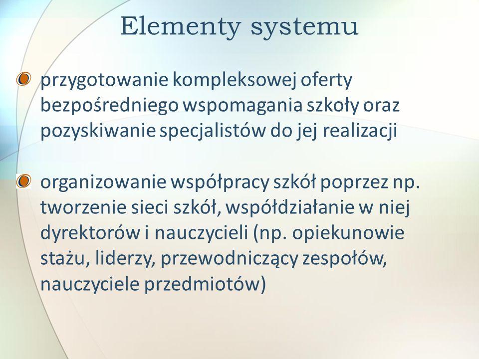 Elementy systemu. przygotowanie kompleksowej oferty bezpośredniego wspomagania szkoły oraz pozyskiwanie specjalistów do jej realizacji organizowanie w